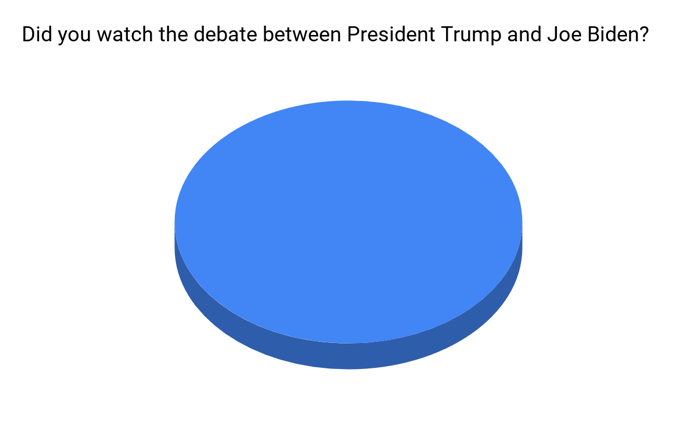 The Comment Debate Survey: The Results Are In!